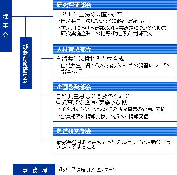 composition_chart.jpg